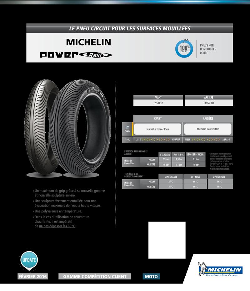 Michelin POWER Rain Manual